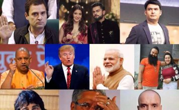 Top 10 Searchable Person in India